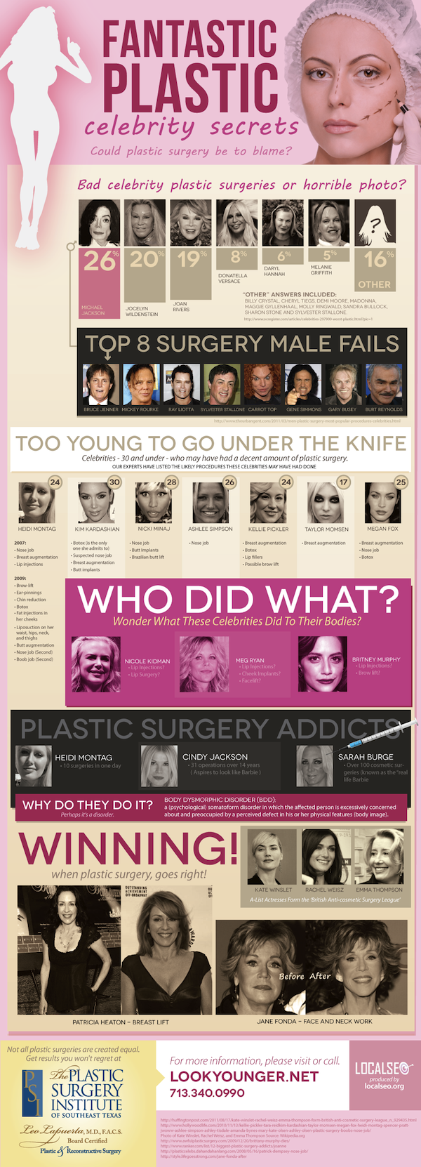 Houston Plastic Surgery Fantastic Plastic [Infographic]
