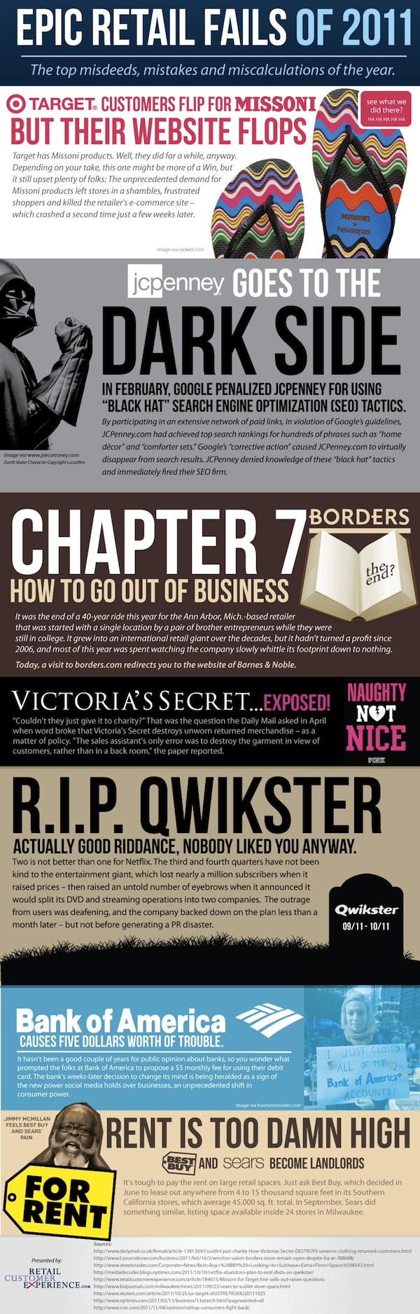 small Epic Retail Fails 2011 [Infographic]