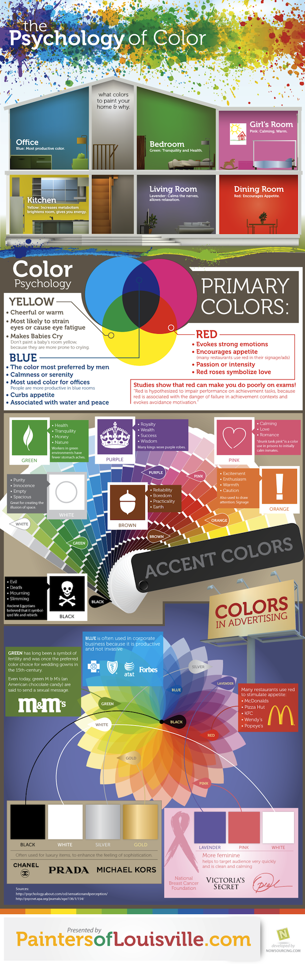 The Psychology of Color Infographic The Psychology of Color [Infographic]