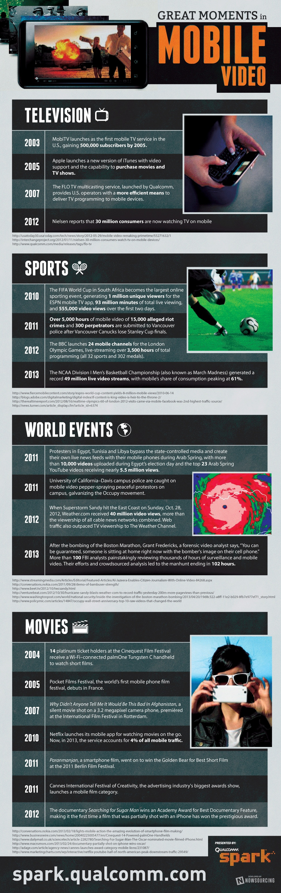 History infographic video