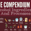 AlcoholingredientsGraphic snip